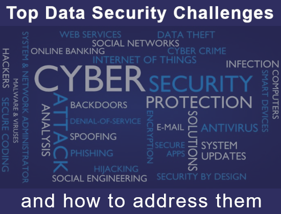 Top Data Security Challenges (and how to address them)