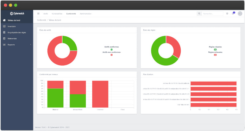 Cyberwatch Compliance Manager